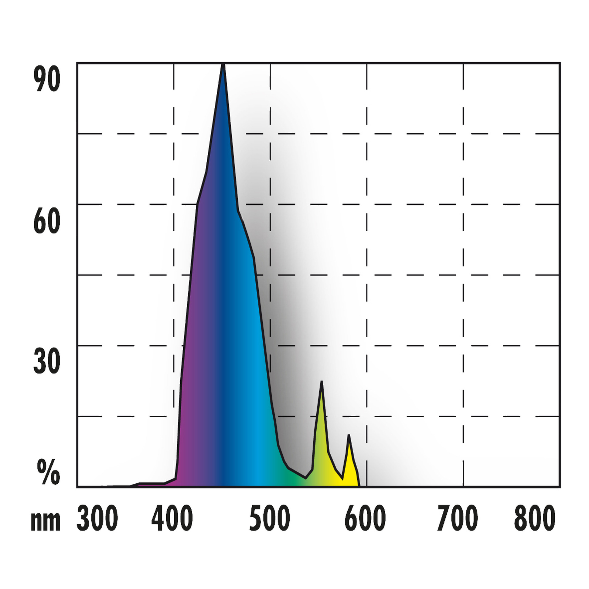 Jbl Solar Ocean Blue Ultra 24 39 W Ballast T5 Ho 39w 2 Wiring Diagram Img Src Images Container W137 H137 62513 Alt